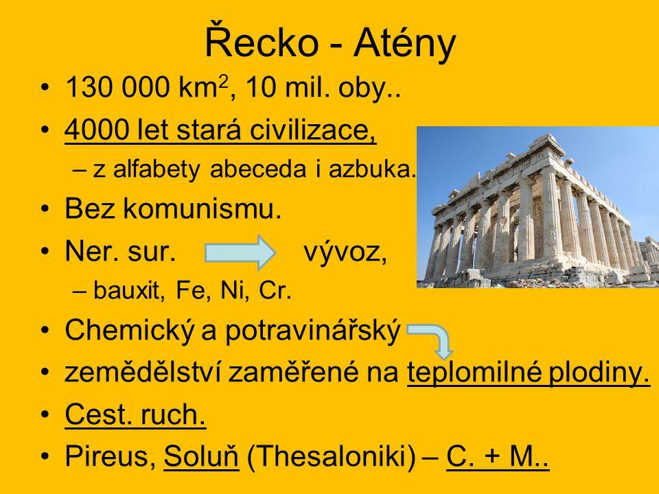 Řecko - Atény 130 000 km 2, 10 mil. oby.. 4000 let stará civilizace, –z alfabety abeceda i azbuka. Bez komunismu. Ner. sur.vývoz, –bauxit, Fe, Ni, Cr.