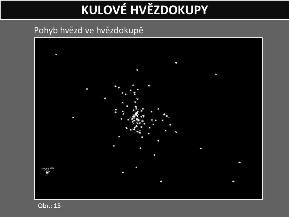 Pohyb hvězd ve hvězdokupě KULOVÉ HVĚZDOKUPY Obr.: 15