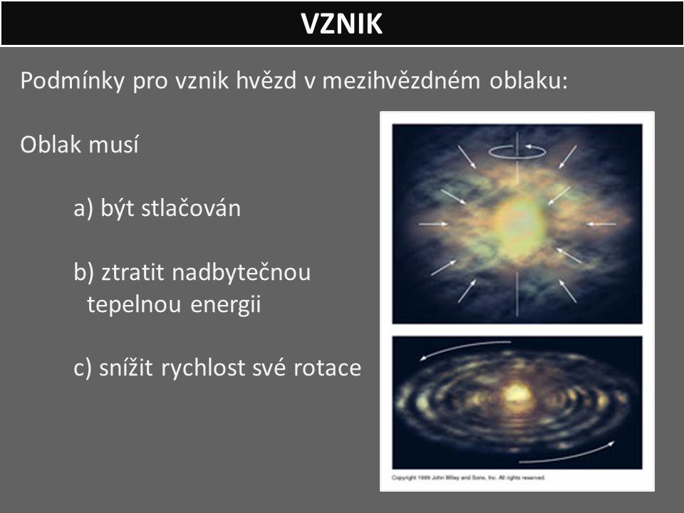 Podmínky pro vznik hvězd v mezihvězdném oblaku: Oblak musí a) být stlačován b) ztratit nadbytečnou tepelnou energii c) snížit rychlost své rotace VZNI