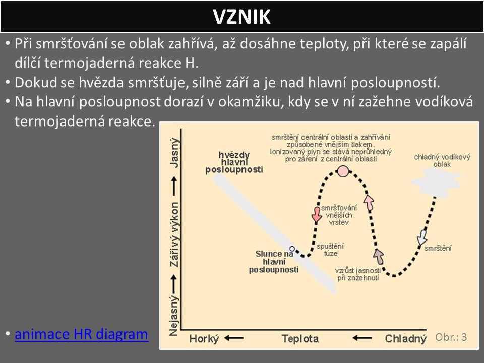 Při smršťování se oblak zahřívá, až dosáhne teploty, při které se zapálí dílčí termojaderná reakce H. Dokud se hvězda smršťuje, silně září a je nad hl