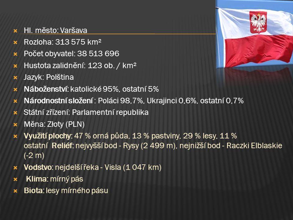  Hl. město: Varšava  Rozloha: 313 575 km²  Počet obyvatel: 38 513 696  Hustota zalidnění: 123 ob. / km²  Jazyk: Polština  Náboženství: katolické