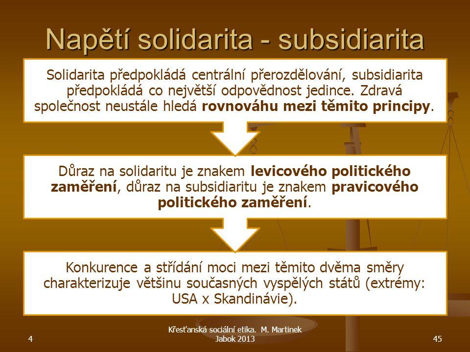 Napětí solidarita - subsidiarita Konkurence a střídání moci mezi těmito dvěma směry charakterizuje většinu současných vyspělých států (extrémy: USA x