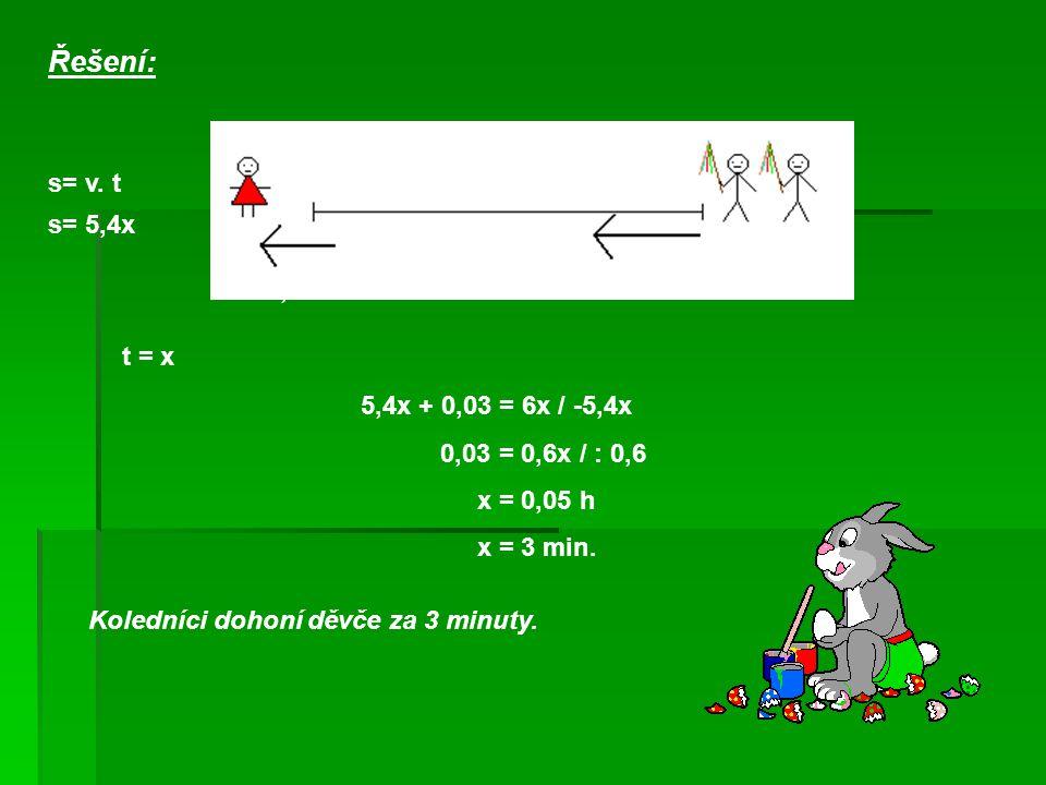 Řešení: v= 5,4 km/h v= 6km/h s= v. t s= 5,4x 30 m = 0,03 km t = x 5,4x + 0,03 = 6x / -5,4x 0,03 = 0,6x / : 0,6 x = 0,05 h x = 3 min. Koledníci dohoní