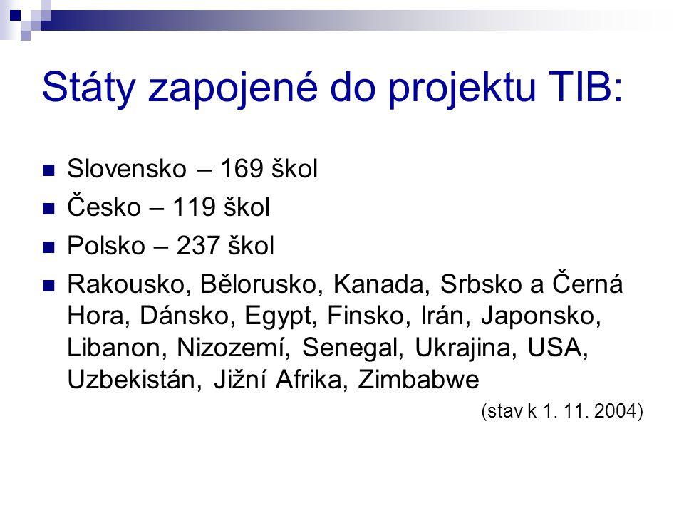Státy zapojené do projektu TIB: Slovensko – 169 škol Česko – 119 škol Polsko – 237 škol Rakousko, Bělorusko, Kanada, Srbsko a Černá Hora, Dánsko, Egyp