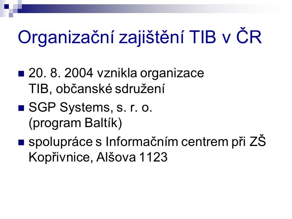 Organizační zajištění TIB v ČR 20. 8. 2004 vznikla organizace TIB, občanské sdružení SGP Systems, s. r. o. (program Baltík) spolupráce s Informačním c