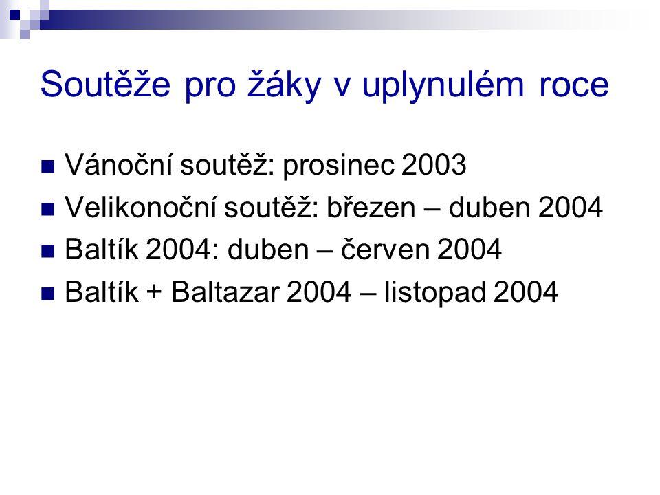 Soutěže pro žáky v uplynulém roce Vánoční soutěž: prosinec 2003 Velikonoční soutěž: březen – duben 2004 Baltík 2004: duben – červen 2004 Baltík + Baltazar 2004 – listopad 2004