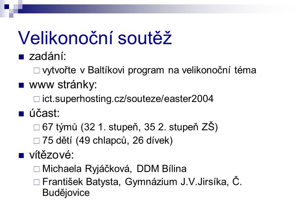 Velikonoční soutěž zadání:  vytvořte v Baltíkovi program na velikonoční téma www stránky:  ict.superhosting.cz/souteze/easter2004 účast:  67 týmů (32 1.