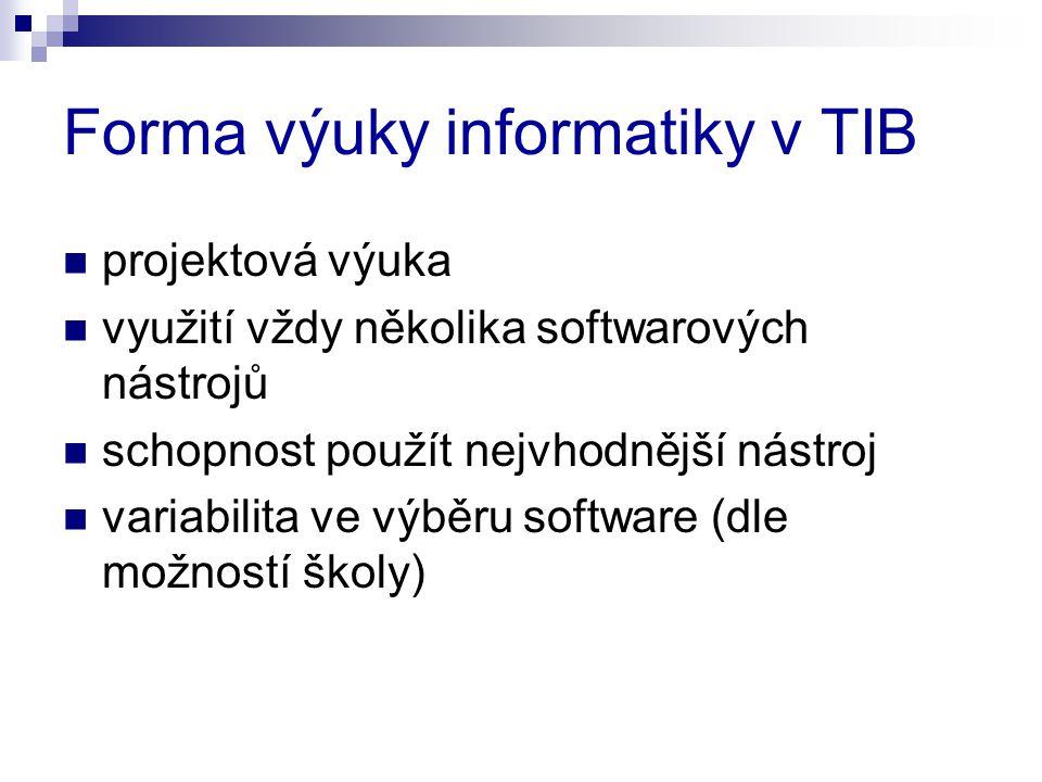 Forma výuky informatiky v TIB projektová výuka využití vždy několika softwarových nástrojů schopnost použít nejvhodnější nástroj variabilita ve výběru software (dle možností školy)