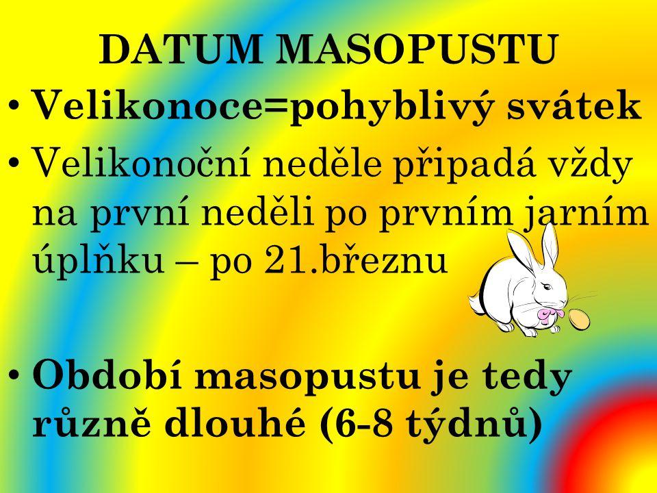 DATUM MASOPUSTU Velikonoce=pohyblivý svátek Velikonoční neděle připadá vždy na první neděli po prvním jarním úplňku – po 21.březnu Období masopustu je