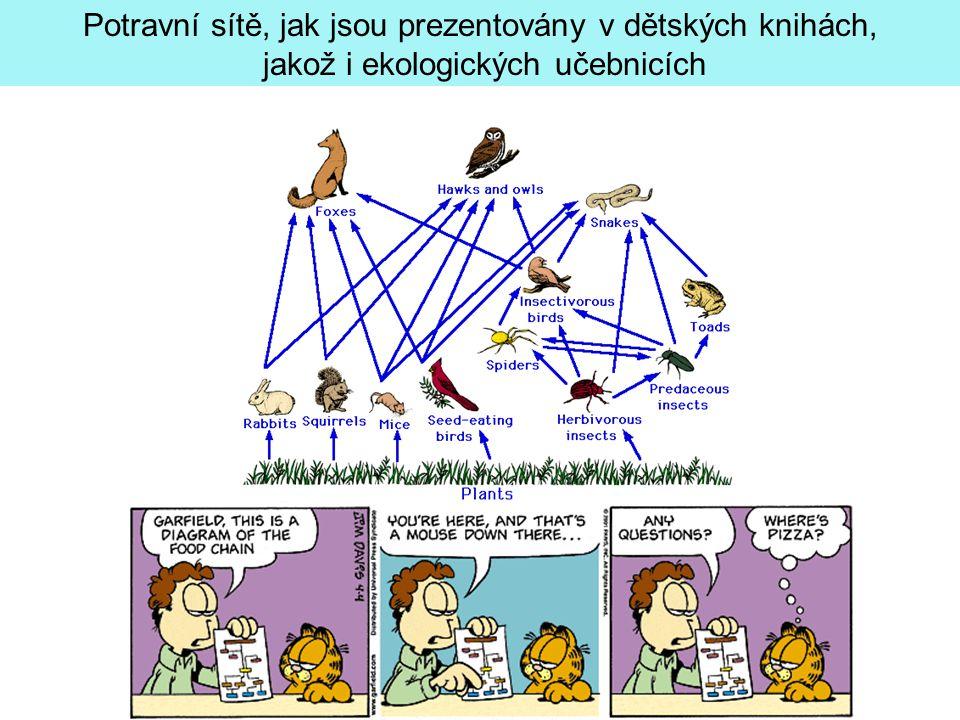 Potravní sítě, jak jsou prezentovány v dětských knihách, jakož i ekologických učebnicích