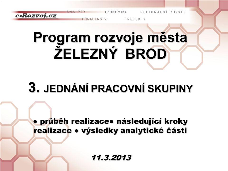 Program rozvoje města ŽELEZNÝ BROD 3.
