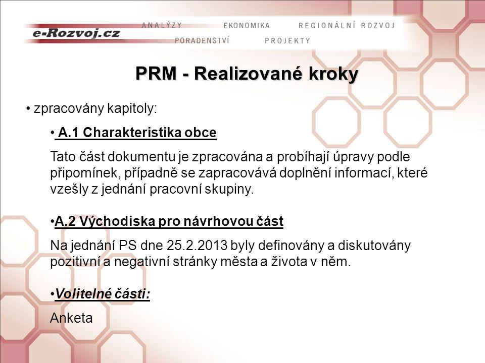 PRM - Realizované kroky zpracovány kapitoly: A.1 Charakteristika obce Tato část dokumentu je zpracována a probíhají úpravy podle připomínek, případně se zapracovává doplnění informací, které vzešly z jednání pracovní skupiny.