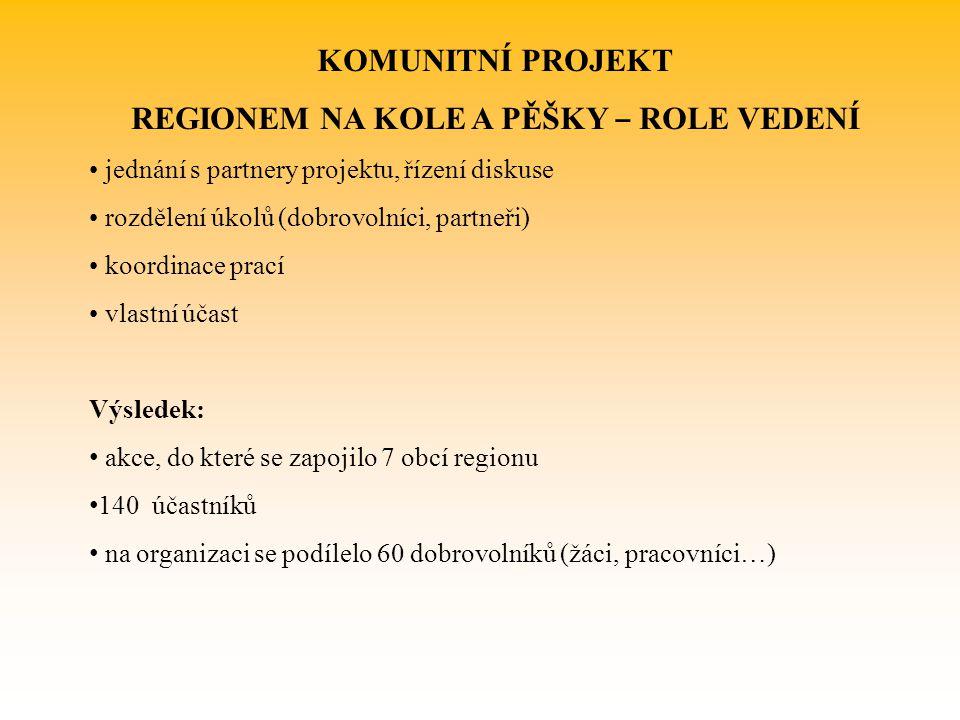 KOMUNITNÍ PROJEKT REGIONEM NA KOLE A PĚŠKY ‒ ROLE VEDENÍ jednání s partnery projektu, řízení diskuse rozdělení úkolů (dobrovolníci, partneři) koordinace prací vlastní účast Výsledek: akce, do které se zapojilo 7 obcí regionu 140 účastníků na organizaci se podílelo 60 dobrovolníků (žáci, pracovníci…)