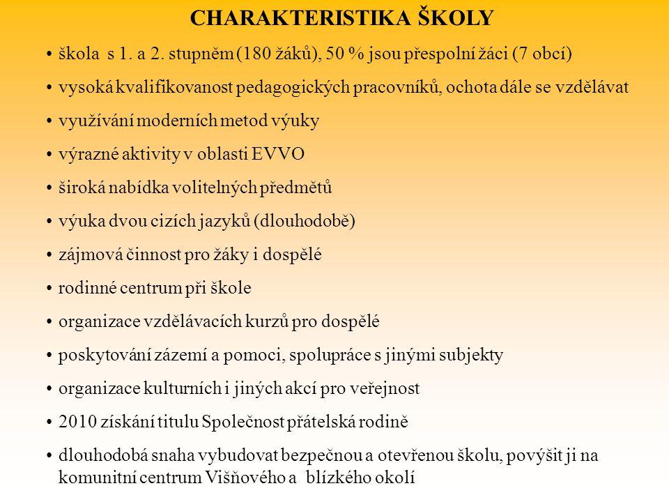 CHARAKTERISTIKA ŠKOLY škola s 1. a 2.