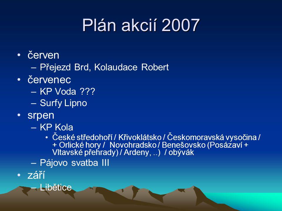 Plán akcií 2007 červen –Přejezd Brd, Kolaudace Robert červenec –KP Voda .
