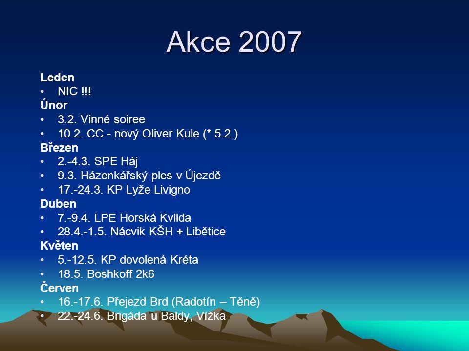 Akce 2007 Leden NIC !!. Únor 3.2. Vinné soiree 10.2.