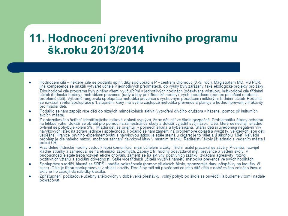 11. Hodnocení preventivního programu šk.roku 2013/2014 Hodnocení cílů – některé cíle se podařilo splnit díky spolupráci s P – centrem Olomouc (3.-9. r