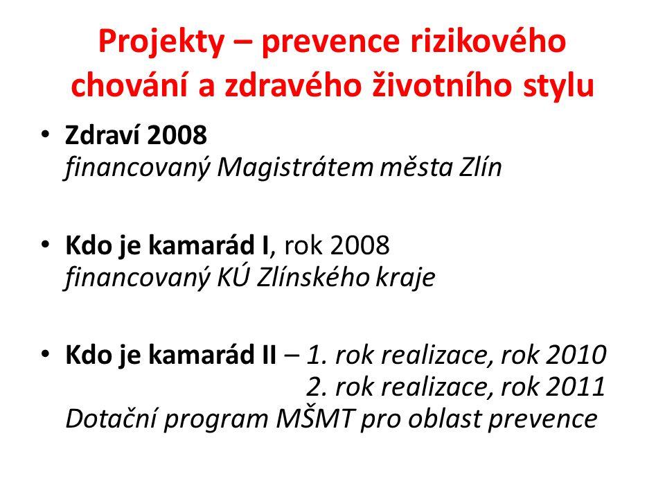 Projekty – prevence rizikového chování a zdravého životního stylu Zdraví 2008 financovaný Magistrátem města Zlín Kdo je kamarád I, rok 2008 financovaný KÚ Zlínského kraje Kdo je kamarád II – 1.