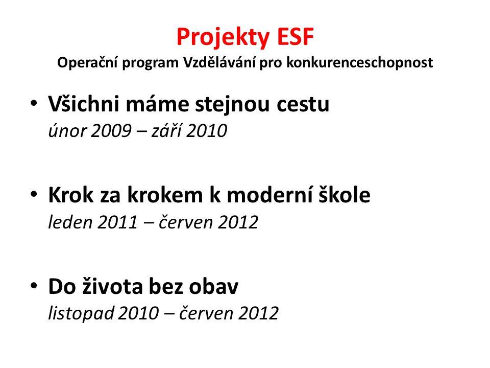 Projekty ESF Operační program Vzdělávání pro konkurenceschopnost Všichni máme stejnou cestu únor 2009 – září 2010 Krok za krokem k moderní škole leden 2011 – červen 2012 Do života bez obav listopad 2010 – červen 2012
