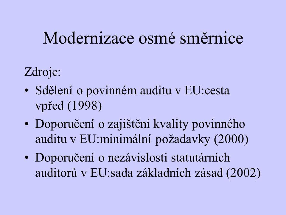 Modernizace osmé směrnice Zdroje: Sdělení o povinném auditu v EU:cesta vpřed (1998) Doporučení o zajištění kvality povinného auditu v EU:minimální pož