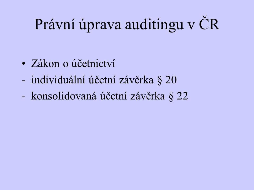 Zákon o účetnictví § 20 -akciové společnosti -ostatní obchodní společnosti a družstva -zahraniční osoby podnikající na území ČR -podnikatelé, kteří povinně nebo dobrovolně vedou účetnictví