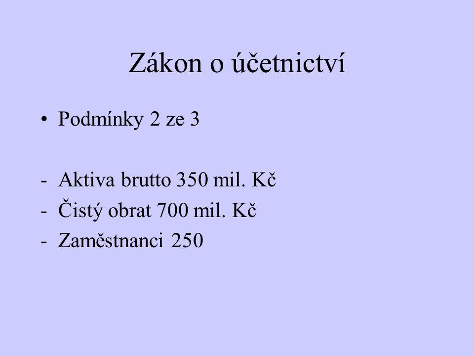 Předpisy regulující audit Vyhláška FMF č.63/1989 Sb.