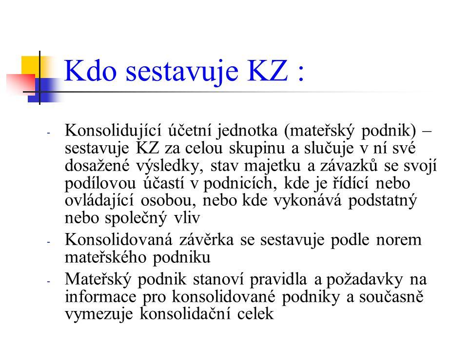 Kdo sestavuje KZ : - Konsolidující účetní jednotka (mateřský podnik) – sestavuje KZ za celou skupinu a slučuje v ní své dosažené výsledky, stav majetk