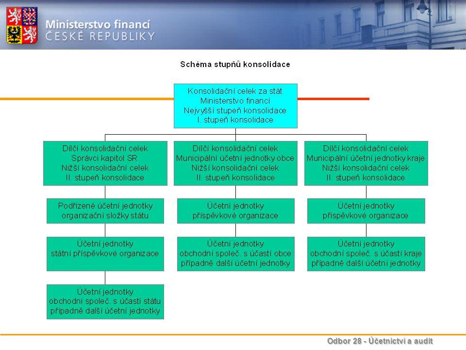 Odbor 28 - Účetnictví a audit