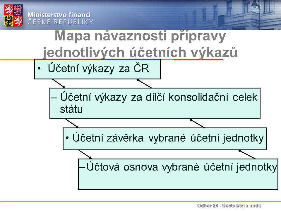 Mapa návaznosti přípravy jednotlivých účetních výkazů Účetní výkazy za ČR –Účetní výkazy za dílčí konsolidační celek státu Účetní závěrka vybrané účet