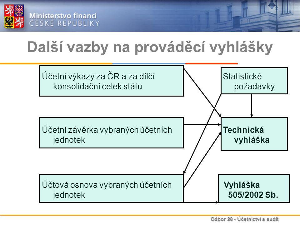 Odbor 28 - Účetnictví a audit Další vazby na prováděcí vyhlášky Účetní výkazy za ČR a za dílčí konsolidační celek státu Statistické požadavky Účetní závěrka vybraných účetních jednotek Technická vyhláška Účtová osnova vybraných účetních jednotek Vyhláška 505/2002 Sb.