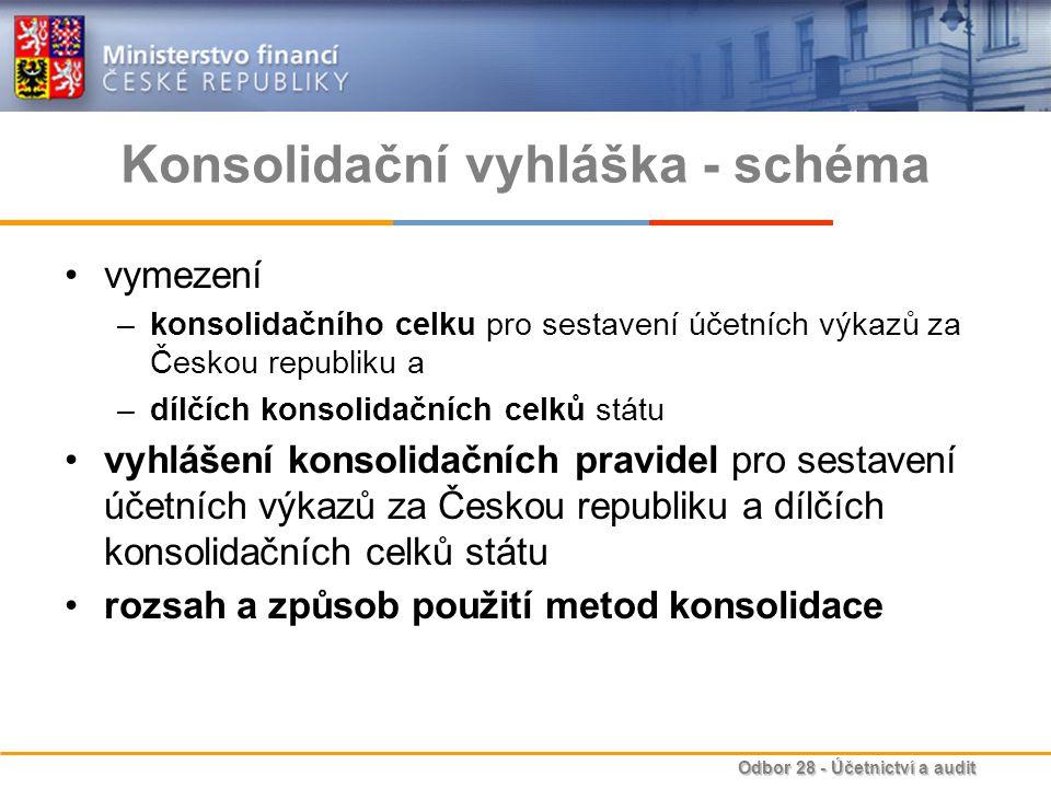 Odbor 28 - Účetnictví a audit Konsolidační vyhláška - schéma vymezení –konsolidačního celku pro sestavení účetních výkazů za Českou republiku a –dílčích konsolidačních celků státu vyhlášení konsolidačních pravidel pro sestavení účetních výkazů za Českou republiku a dílčích konsolidačních celků státu rozsah a způsob použití metod konsolidace