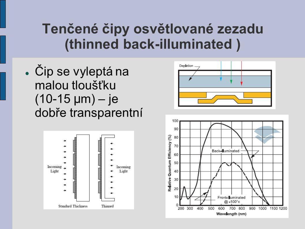 Tenčené čipy osvětlované zezadu (thinned back-illuminated ) Čip se vyleptá na malou tloušťku (10-15 μ m) – je dobře transparentní
