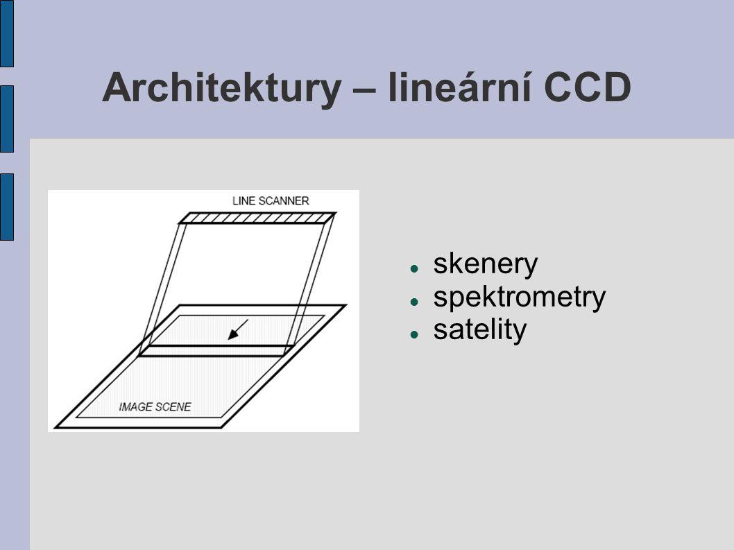 Architektury – lineární CCD skenery spektrometry satelity