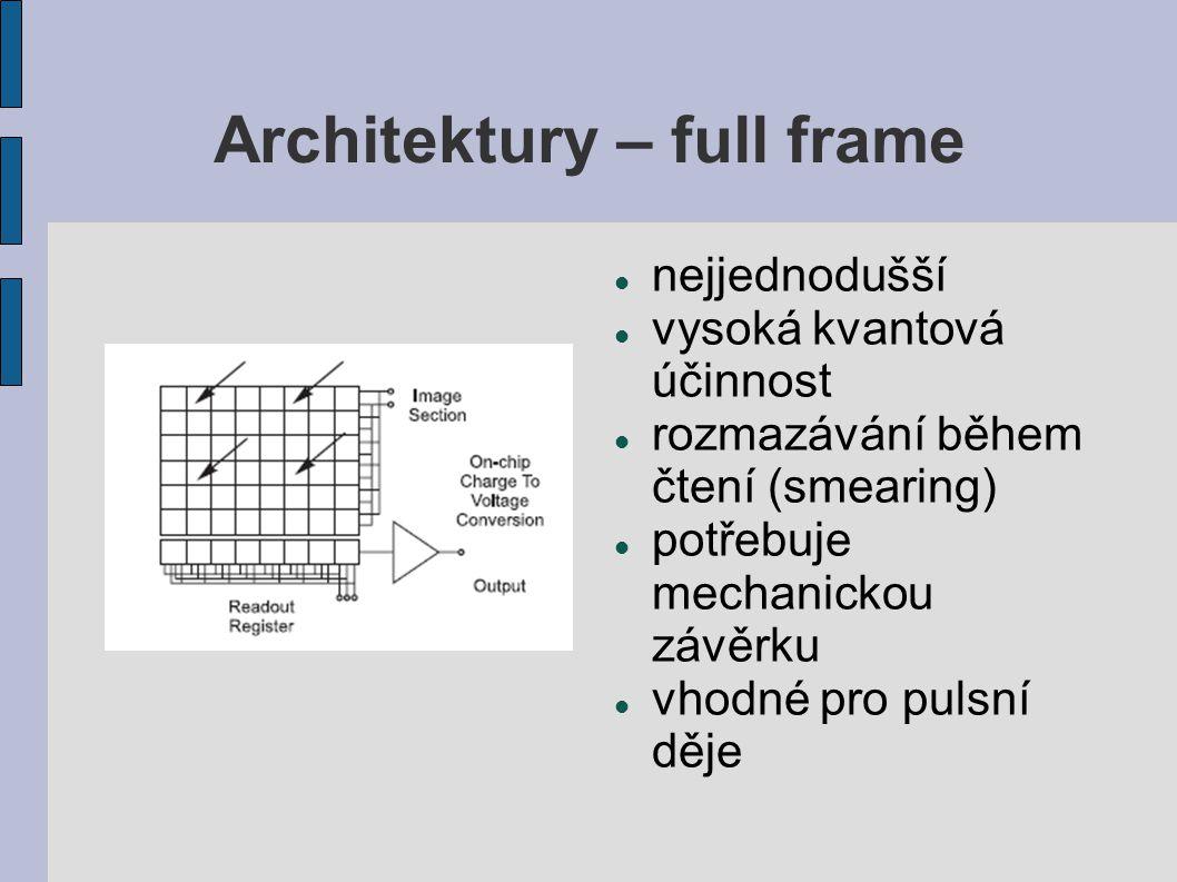 Architektury – full frame nejjednodušší vysoká kvantová účinnost rozmazávání během čtení (smearing) potřebuje mechanickou závěrku vhodné pro pulsní dě