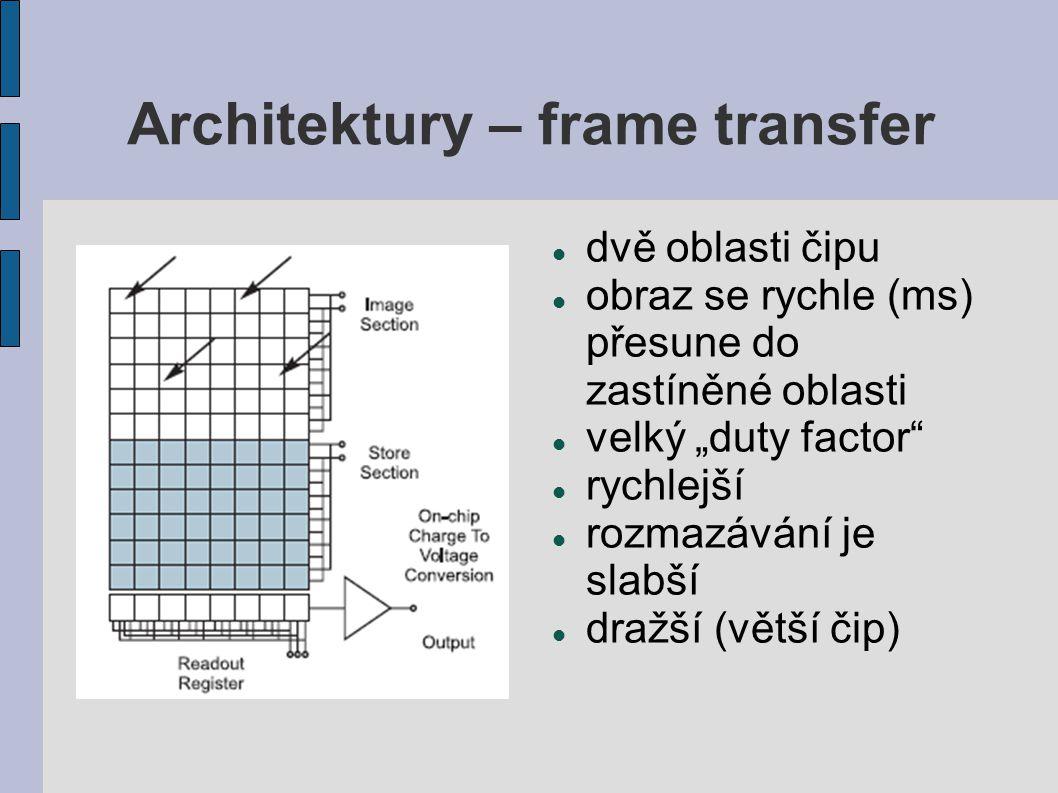 """Architektury – frame transfer dvě oblasti čipu obraz se rychle (ms) přesune do zastíněné oblasti velký """"duty factor"""" rychlejší rozmazávání je slabší d"""