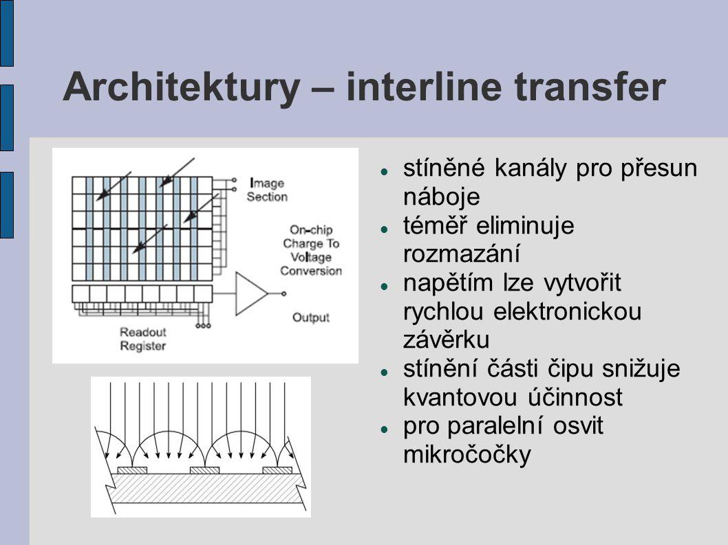 Architektury – interline transfer stíněné kanály pro přesun náboje téměř eliminuje rozmazání napětím lze vytvořit rychlou elektronickou závěrku stíněn