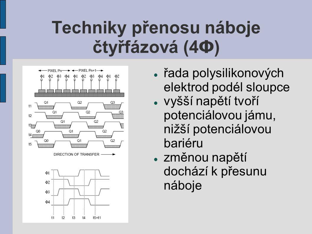 Techniky přenosu náboje čtyřfázová (4 Φ ) řada polysilikonových elektrod podél sloupce vyšší napětí tvoří potenciálovou jámu, nižší potenciálovou bari
