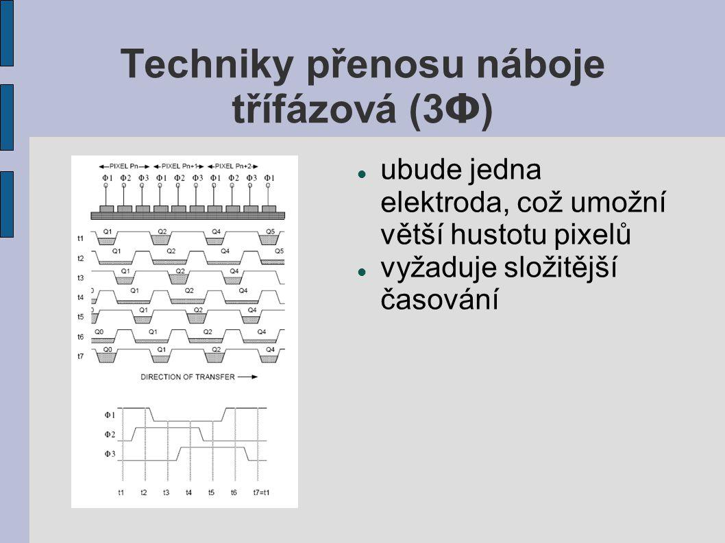 Techniky přenosu náboje třífázová (3 Φ ) ubude jedna elektroda, což umožní větší hustotu pixelů vyžaduje složitější časování
