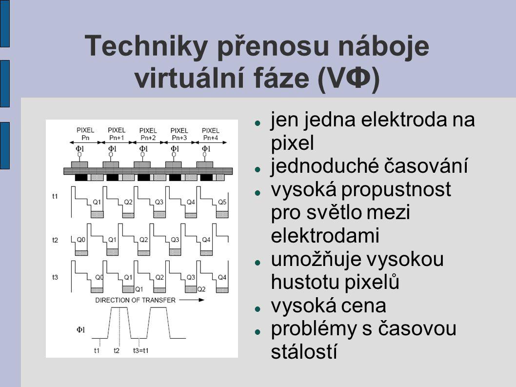 Techniky přenosu náboje virtuální fáze (V Φ ) jen jedna elektroda na pixel jednoduché časování vysoká propustnost pro světlo mezi elektrodami umožňuje