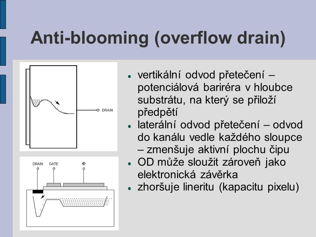 Anti-blooming (overflow drain) vertikální odvod přetečení – potenciálová bariréra v hloubce substrátu, na který se přiloží předpětí laterální odvod př