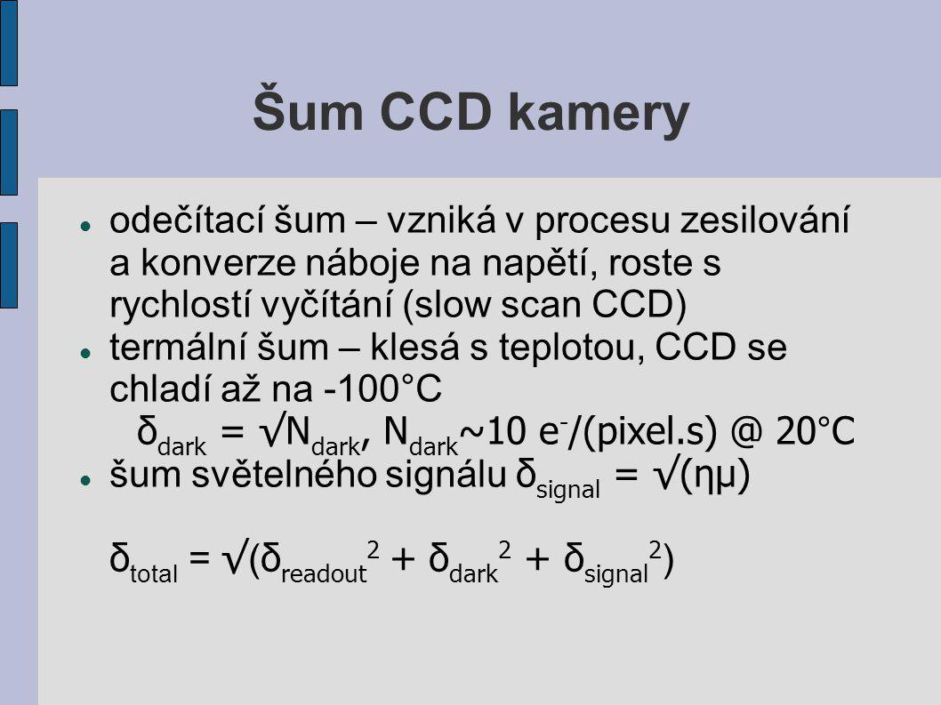 Šum CCD kamery odečítací šum – vzniká v procesu zesilování a konverze náboje na napětí, roste s rychlostí vyčítání (slow scan CCD) termální šum – kles