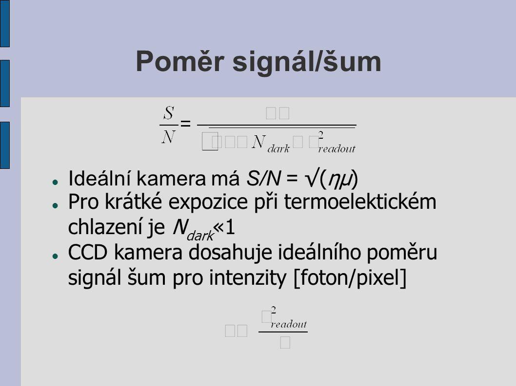 Poměr signál/šum Ideální kamera má S/N = √(ημ) Pro krátké expozice při termoelektickém chlazení je N dark «1 CCD kamera dosahuje ideálního poměru sign