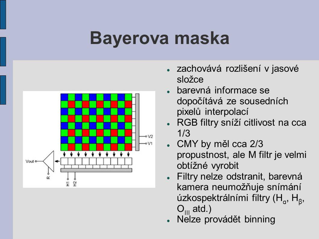 Bayerova maska zachovává rozlišení v jasové složce barevná informace se dopočítává ze sousedních pixelů interpolací RGB filtry sníží citlivost na cca