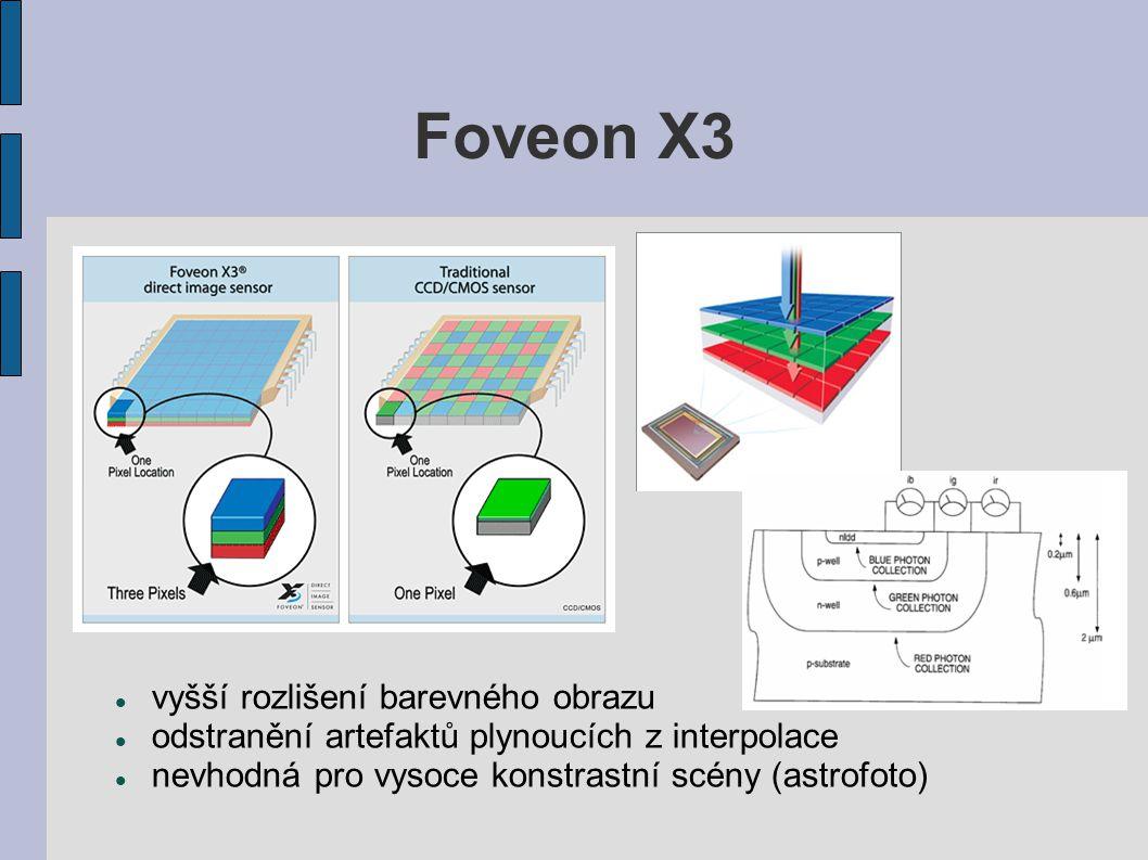 Foveon X3 vyšší rozlišení barevného obrazu odstranění artefaktů plynoucích z interpolace nevhodná pro vysoce konstrastní scény (astrofoto)
