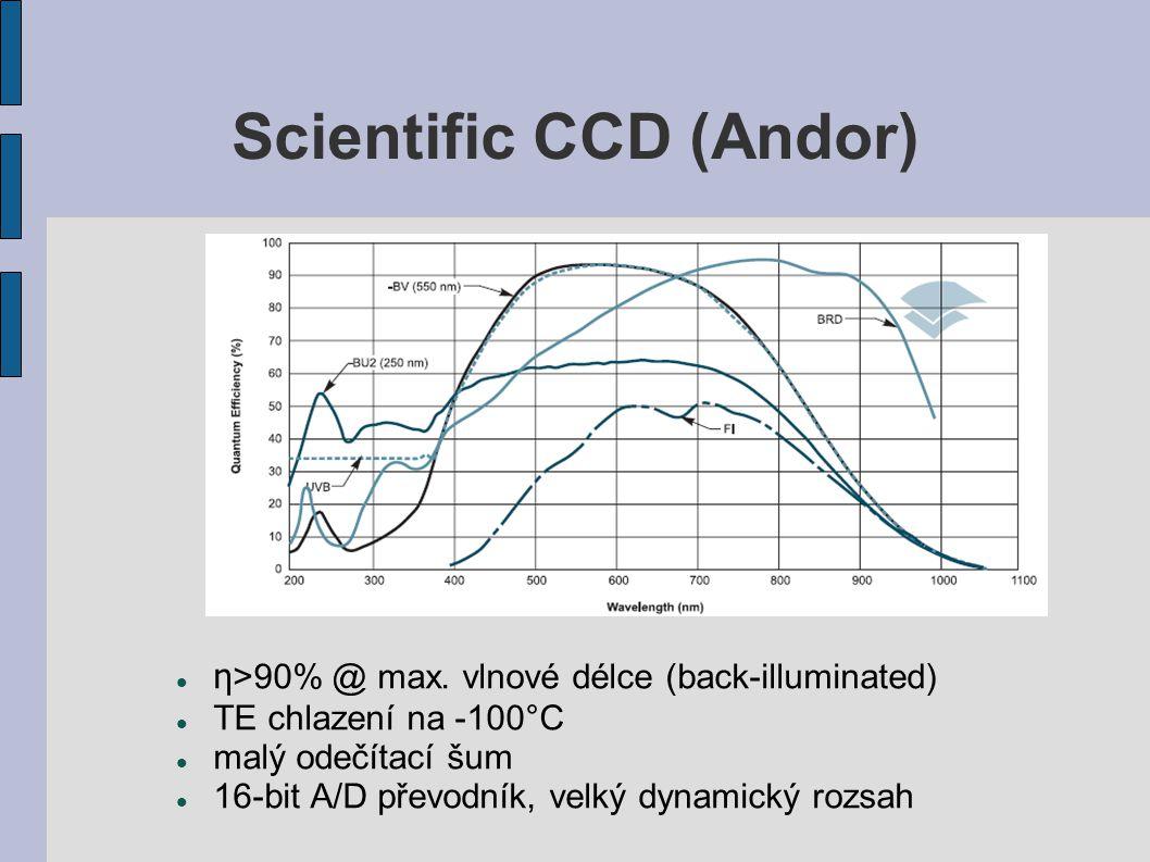 Scientific CCD (Andor) η >90% @ max. vlnové délce (back-illuminated) TE chlazení na -100°C malý odečítací šum 16-bit A/D převodník, velký dynamický ro