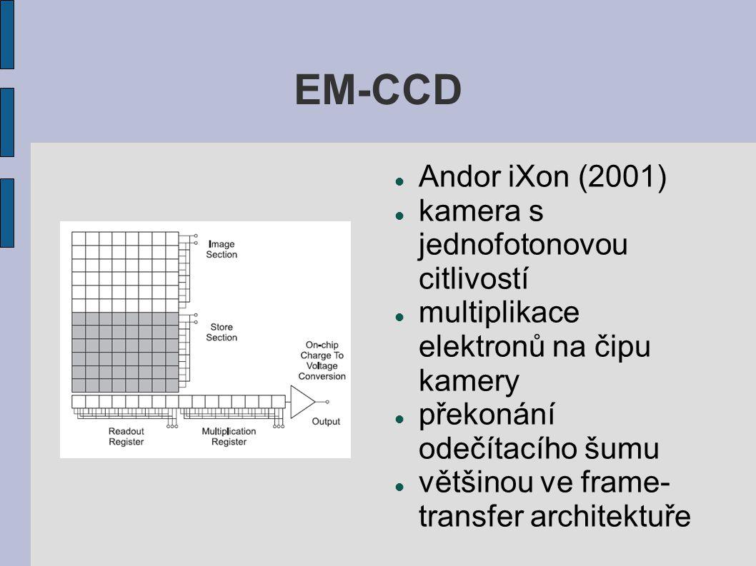 EM-CCD Andor iXon (2001) kamera s jednofotonovou citlivostí multiplikace elektronů na čipu kamery překonání odečítacího šumu většinou ve frame- transf