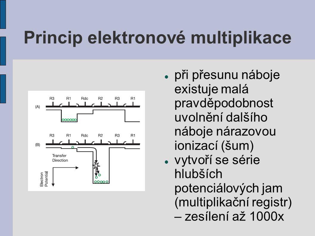 Princip elektronové multiplikace při přesunu náboje existuje malá pravděpodobnost uvolnění dalšího náboje nárazovou ionizací (šum) vytvoří se série hl