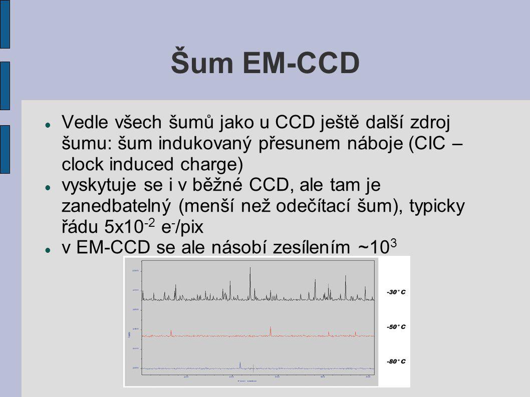 Šum EM-CCD Vedle všech šumů jako u CCD ještě další zdroj šumu: šum indukovaný přesunem náboje (CIC – clock induced charge) vyskytuje se i v běžné CCD,