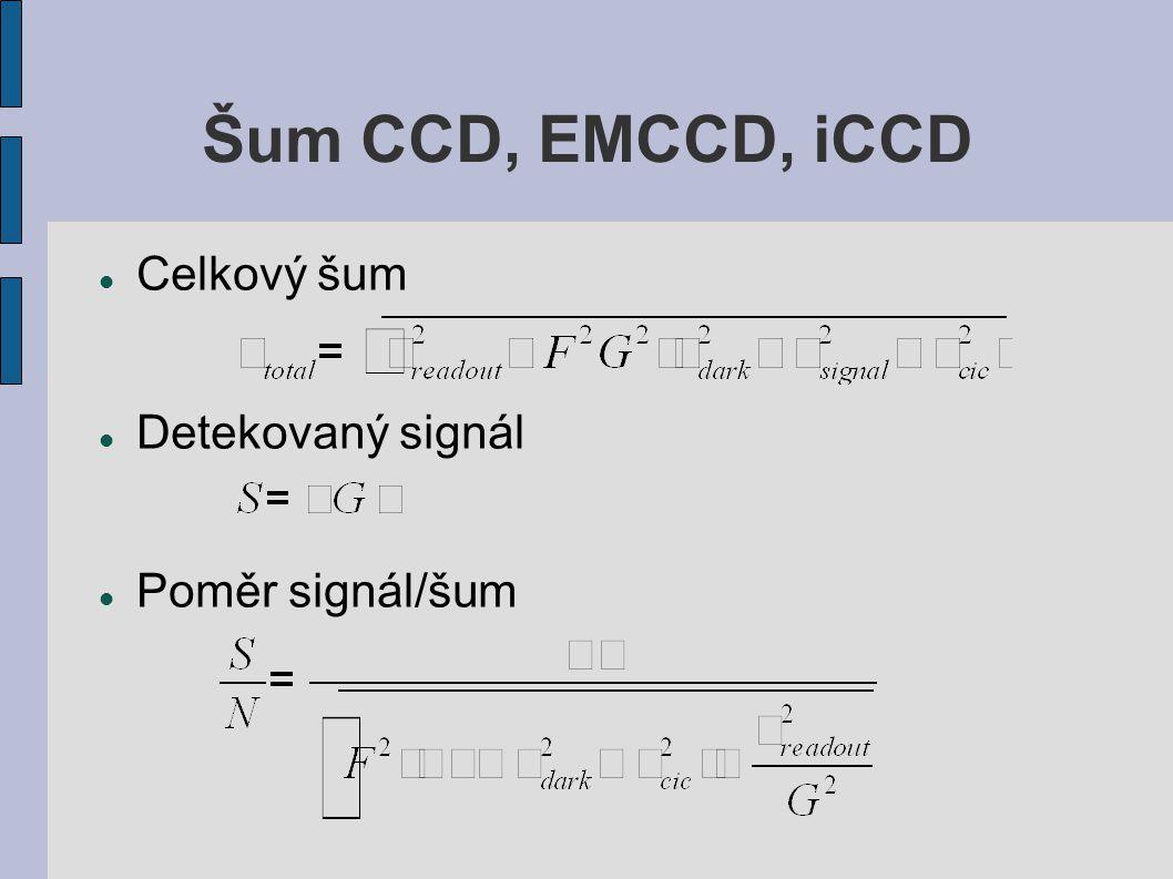 Šum CCD, EMCCD, iCCD Celkový šum Detekovaný signál Poměr signál/šum