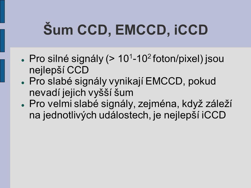 Pro silné signály (> 10 1 -10 2 foton/pixel) jsou nejlepší CCD Pro slabé signály vynikají EMCCD, pokud nevadí jejich vyšší šum Pro velmi slabé signály